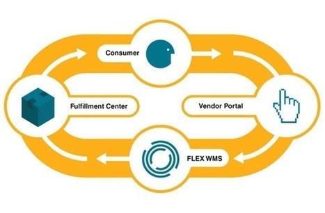 Fulfillment Distribution Services for Ecommerce Sites | Flex Logistics | alfiej | Scoop.it
