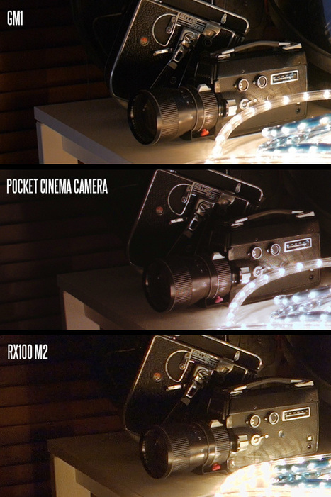 Panasonic GM1 review – another pocket cinema camera | Panasonic GM1 | Scoop.it