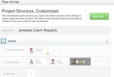 Probamos PostHeads, una impresionante herramienta de gestión de contenido en redes sociales | Redes Sociales | Scoop.it