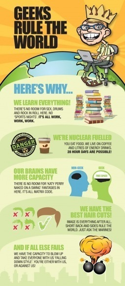 [INFOGRAPHIC] Geeks Rule The World | INFOGRAPHICS | Scoop.it
