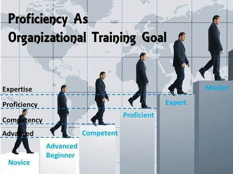 "3 Challenges in Designing Training When ""Proficiency"" is Your Organization's Training Goal 