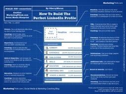 How To Build The Perfect LinkedIn Profile Blueprin | Jérôme Blouin - La guerre des écosystèmes digitaux | Scoop.it