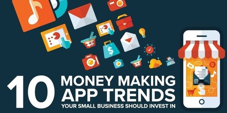 10 Money Making App Trends Your Small Business Should Invest In - AppInstitute | Mobile Marketing | Scoop.it