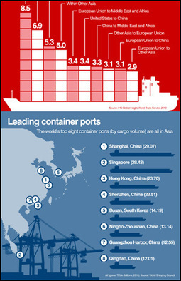 """CNN: """"Fathoming out the global shipping industry"""" infographic 