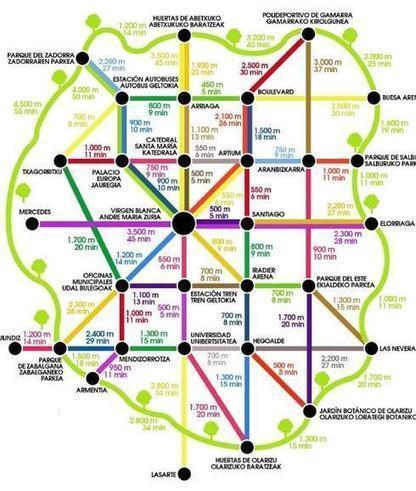 Del centro al Europa, en 9 minutos | Urbanismo, urbano, personas | Scoop.it