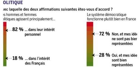 Les crispations alarmantes de la société française | (R)évolutions de la société | Scoop.it