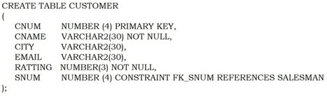 Not Null Constraints | DataBase Tutorial Nucleus | Scoop.it