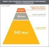 RSE : 2e édition du guide de l'Orse pour diffuser les bonnes pratiques par secteur | Centre des Jeunes Dirigeants Belgique | Scoop.it