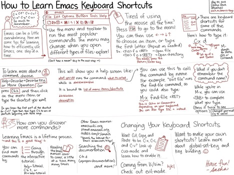 How to learn Emacs keyboard shortcuts (a visual tutorial for newbies) | Emacs | Scoop.it