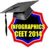Infographics in the Classroom (Sue Hellman & Kelly Grogan)