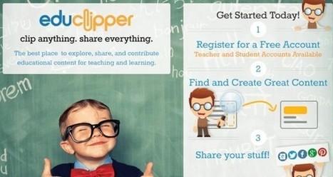 eduClipper, el Pinterest de contenido educativo, se integra con Edmodo | MECIX | Scoop.it