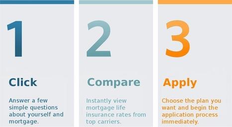 Mortgage Life Insurance Rates – MortgageLifeInsuranceRates.com | Mortgage Insurance | Scoop.it