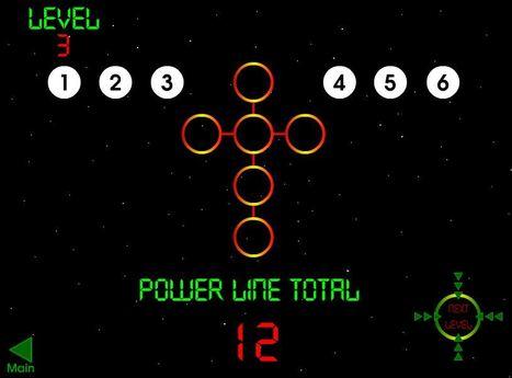 Power Lines (1) | Adnoddau Mathemateg | Scoop.it