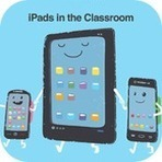 iPads In the Classroom on edshelf | 21 century Learning Commons | Scoop.it