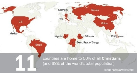 Many religions heavily concentrated in one or two countries   Circle of Life, Culture, and Politics   Scoop.it