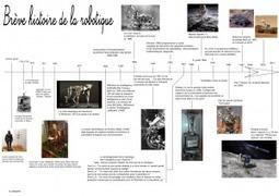 Petite histoire de la robotique - Le Blog de Sandrine Lirante | Science | Scoop.it