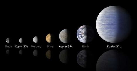 Strange New Worlds: The Amazing Alien Planet Discoveries of 2013 | Vloasis sci-tech | Scoop.it