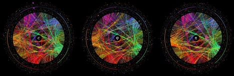 Form follows Flow: Is there a New Geometric Law of Thermodynamics? | Asynsis Principle-Constructal Law | Scoop.it