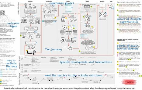 Visualizing the customer experience using customer experience journey maps | Designing Change | Irresistible Content | Scoop.it