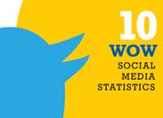 10 interessante social mediafeiten [infographic] - Frankwatching | De Informatieprofessional | Scoop.it