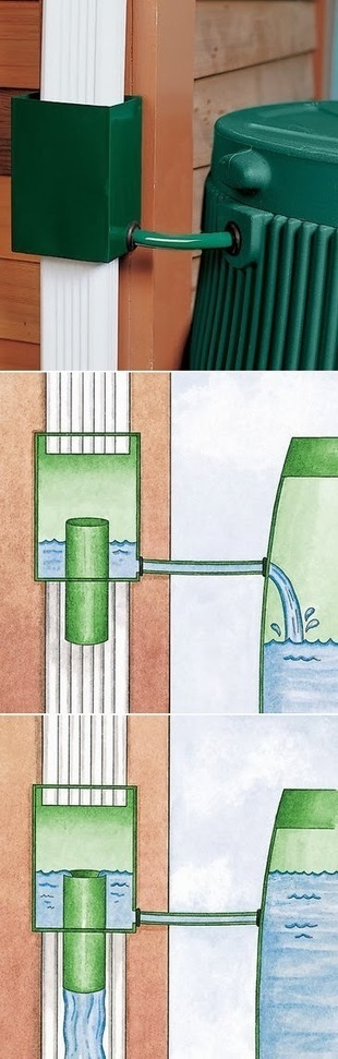 101 Gardening: The Most Convenient Way to Fill Your Rain Barrel | DIY & Crafts | Scoop.it