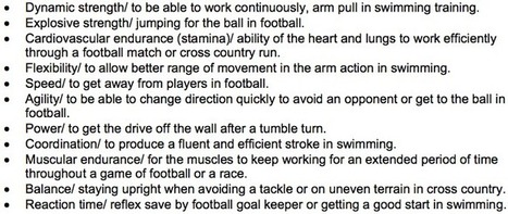 Twitter / GCSEPE: Explain how components of fitness ... | Year 11 The Body in Motion | Scoop.it