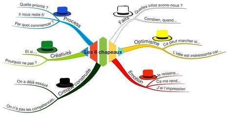 B comme... Du Bon du Beau du Bono ou comment utiliser les 6 chapeaux | Sélections de Rondement Carré sur                                                           la créativité,  l'innovation,                    l'accompagnement  du projet et du changement | Scoop.it