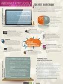 Fiches pédagogiques et infographies pour mieux comprendre les technologies numériques | EMI | Scoop.it