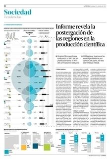 Informe revela la postergación de las regiones en la producción científica | scientometrics | Scoop.it