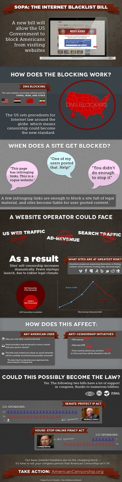 What is SOPA? [infographic]   Social Media (network, technology, blog, community, virtual reality, etc...)   Scoop.it