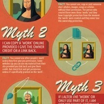 Copyright Infringement: 5 Myths vs Facts | Visual.ly | Teaching Now | Scoop.it