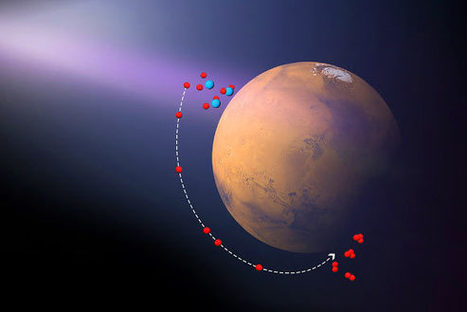 Scientists Discover Third Ozone Layer in Atmosphere of Mars | Amazing Science | Scoop.it