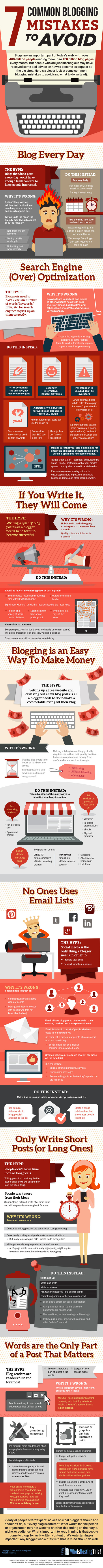 7 Common Blogging Mistakes To Avoid #Infographic | Surviving Social Chaos | Scoop.it