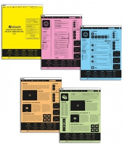 wibooki | Tecnología Educativa | Scoop.it