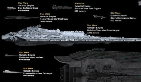 A Crazy Size Comparison Of Sci-Fi's Greatest Ships [Infographic] | Maritime Issues | Scoop.it