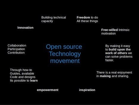 Open source sustainable technology | OpenEnergyMonitor | Som-hi | Scoop.it