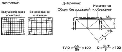 (RU) - Словарь | VS Technology Corporation | Glossarissimo! | Scoop.it