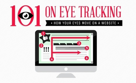 How Our Eyes Move On A Website | Motivational Leadership | Scoop.it