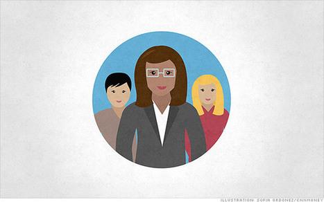 Women at the top struggle for funding   Female Entrepreneurship   Scoop.it