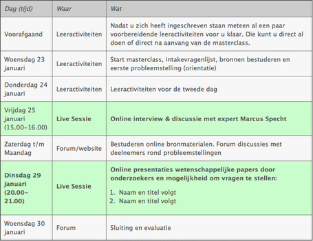 Online masterclass: Smartboards inzetten voor coöperatief leren - Kennisnet | Master Learning and Innovation Stenden | Scoop.it