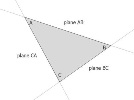 Algorithm to determine if a point is inside a triangle with mathematics (no hit test involved) - Emanuele Feronato | Everything about Flash | Scoop.it