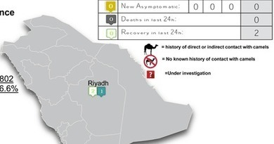 Avian Flu Diary: Saudi MOH: 1 Primary MERS Case In Riyadh | MERS-CoV | Scoop.it