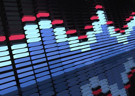 Does Your Brand Have a SOUND?   Produção Musical no século XXI   Scoop.it