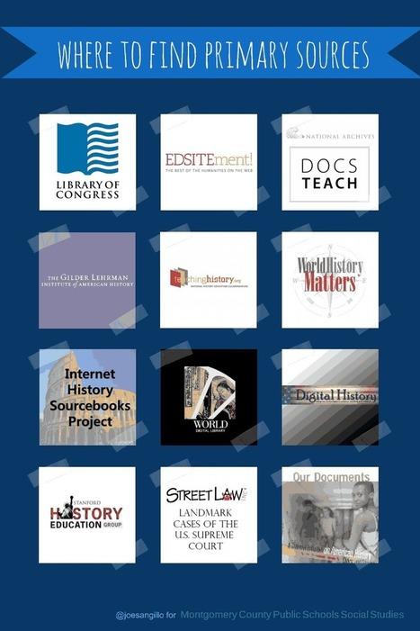 Primary Source websites.pdf | IB: Authoritarian States | Scoop.it