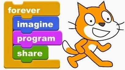 Mi práctica para el curso de Programación (I) en CodeMadrid | tecno4 | Scoop.it