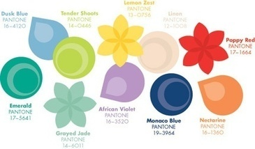 All About Color | Typography & Color Inspirations | Scoop.it