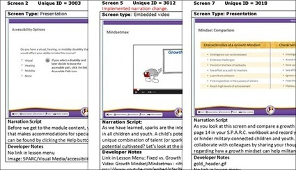 Quicker Development: Use a Storyboard | MicroAssist | Education and Talent Development | Scoop.it
