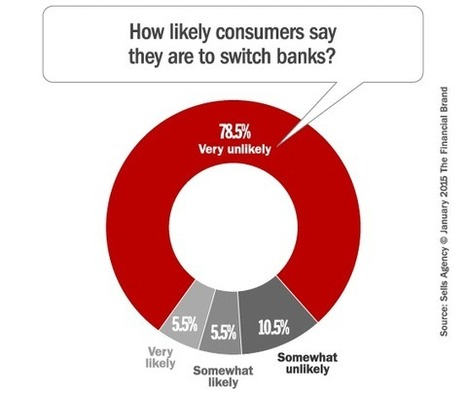 Why Do People Switch Banks? | Financial Services 3.0 | Scoop.it
