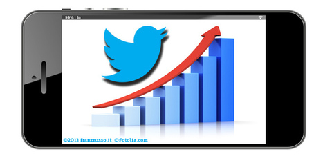 Twitter domina nel Mobile Advertising | Twitter addicted | Scoop.it