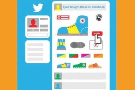 Shopping Within Images On Twitter And Facebook - PSFK | Integrated Brand Communications | Scoop.it